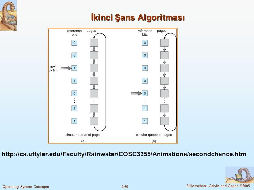 9.61 Silberschatz, Galvin and Gagne ©2005 Operating System Concepts Counting Algorithms Sayfa yer değişmesinde kullanılabilecek başka algoritmalar da mevcuttur.
