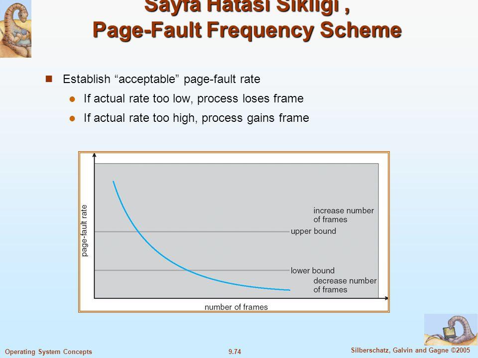 9.75 Silberschatz, Galvin and Gagne ©2005 Operating System Concepts Sayfa Hatası Sıklığı, Page-Fault Frequency Scheme Sayfa hatası sıklığında önemli olan, trashing işlemini önlemektir.