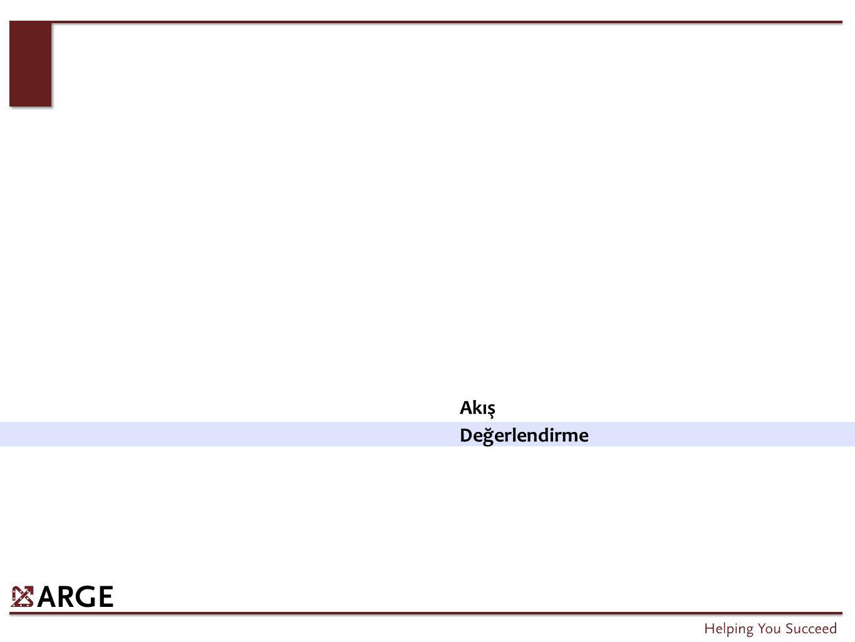 Soru 1.Elazığ'ın geleceği için odaklanması gereken ana sektör hangisidir.