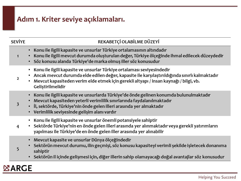 Soru 3.Elazığ'da gelişecek hangi sektör, bölgesel sinerjinin oluşmasına katkı sağlar.