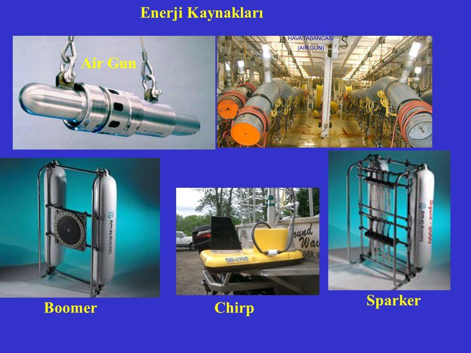 Enerji Kaynakları Air Gun Sparker BoomerChirp