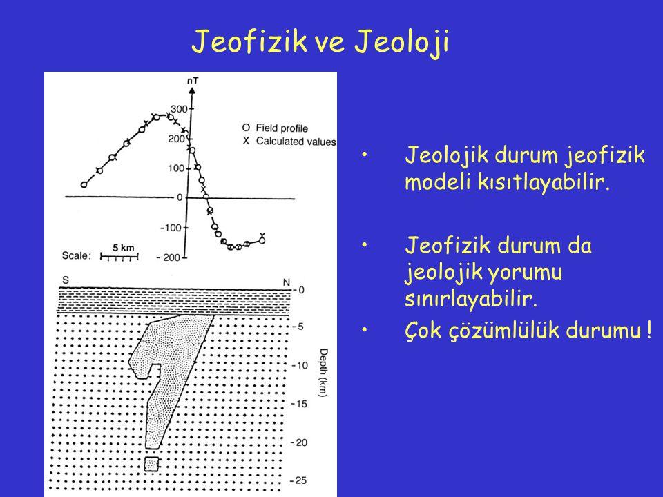 Jeofizik ve Jeoloji Jeolojik durum jeofizik modeli kısıtlayabilir. Jeofizik durum da jeolojik yorumu sınırlayabilir. Çok çözümlülük durumu !