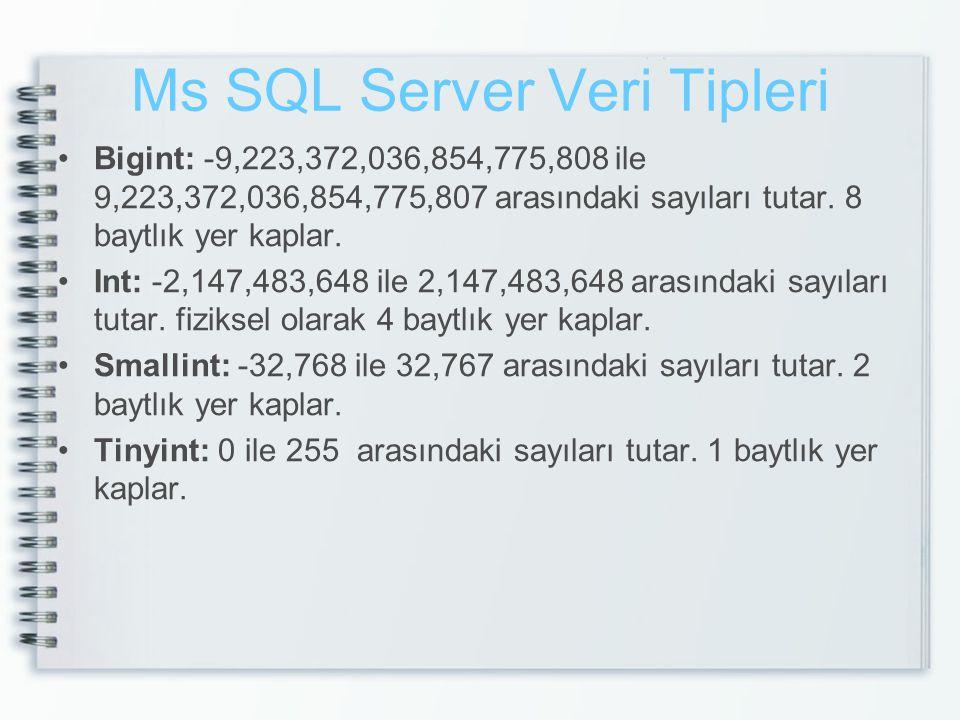 Ms SQL Server Veri Tipleri Bigint: -9,223,372,036,854,775,808 ile 9,223,372,036,854,775,807 arasındaki sayıları tutar. 8 baytlık yer kaplar. Int: -2,1