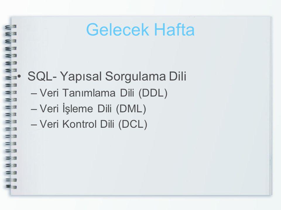Gelecek Hafta SQL- Yapısal Sorgulama Dili –Veri Tanımlama Dili (DDL) –Veri İşleme Dili (DML) –Veri Kontrol Dili (DCL)