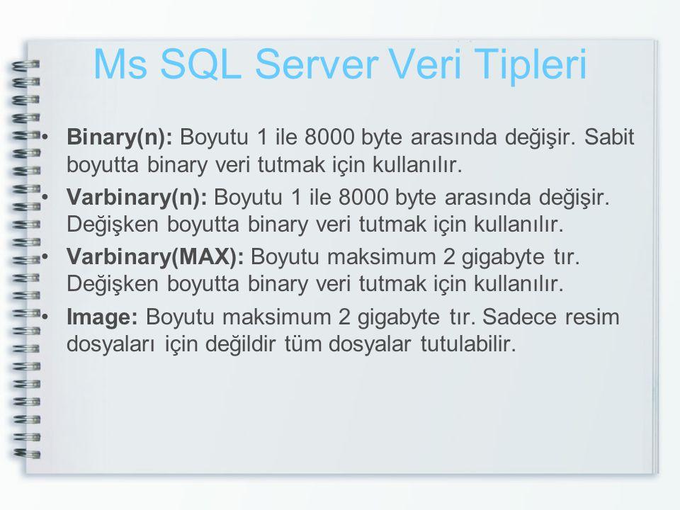 Ms SQL Server Veri Tipleri Binary(n): Boyutu 1 ile 8000 byte arasında değişir. Sabit boyutta binary veri tutmak için kullanılır. Varbinary(n): Boyutu