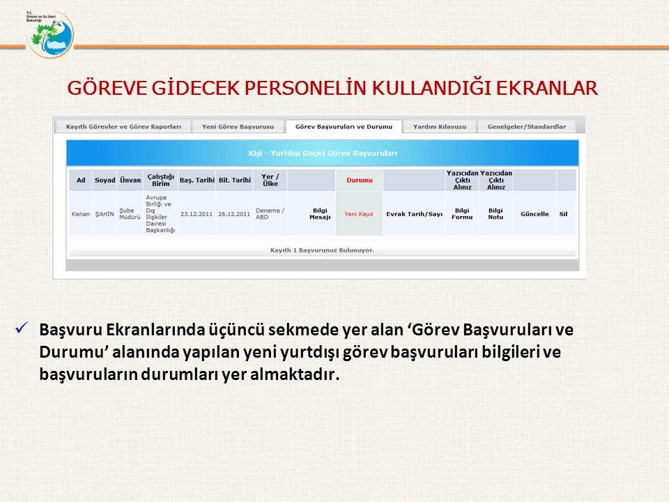 Yetki Kontrollü Giriş Ortak bir giriş ekranı ile yetki kontrollü olarak Dış İlişkiler Bilgi Sistemine giriş sağlanmaktadır.