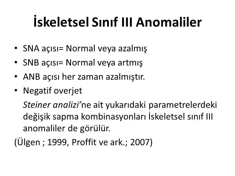 İskeletsel Sınıf III Anomaliler SNA açısı= Normal veya azalmış SNB açısı= Normal veya artmış ANB açısı her zaman azalmıştır. Negatif overjet Steiner a