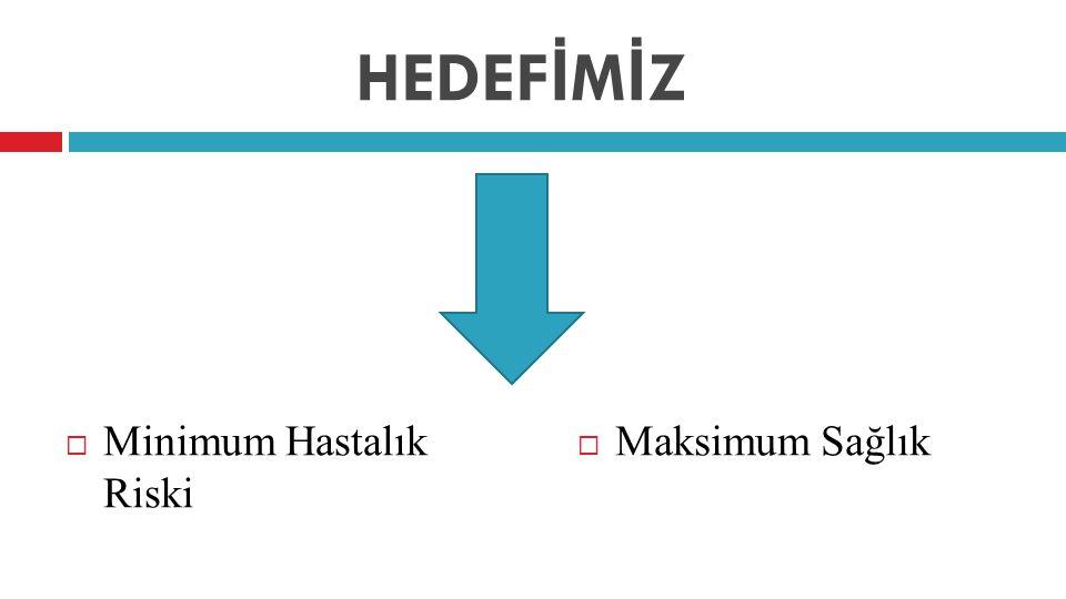 HEDEF İ M İ Z  Minimum Hastalık Riski  Maksimum Sağlık