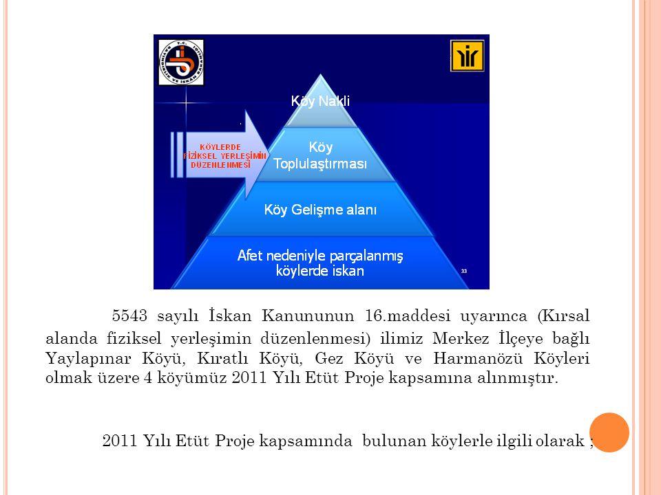 08.04.2011 tarihinde Yaylapınar köyüne gidilerek köy halkıyla Kırsal alanda fiziksel yerleşim düzenlenmesiyle ilgili olarak bilgilendirme toplantısı yapılmıştır.