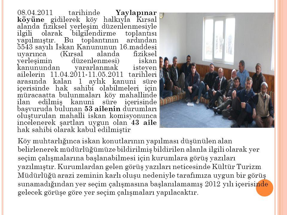 08.04.2011 tarihinde Yaylapınar köyüne gidilerek köy halkıyla Kırsal alanda fiziksel yerleşim düzenlenmesiyle ilgili olarak bilgilendirme toplantısı y
