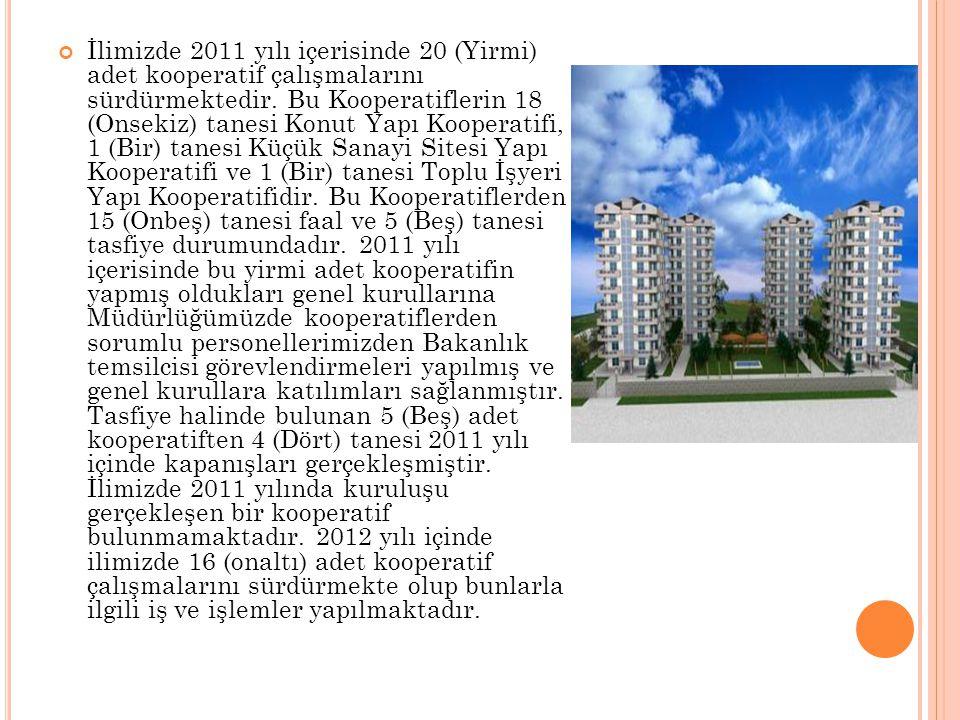 İlimizde 2011 yılı içerisinde 20 (Yirmi) adet kooperatif çalışmalarını sürdürmektedir. Bu Kooperatiflerin 18 (Onsekiz) tanesi Konut Yapı Kooperatifi,
