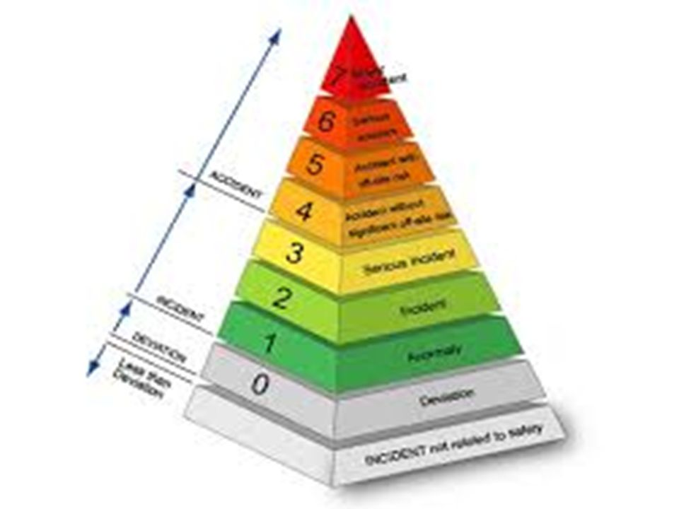 İçerik Geçerliği: İçerik geçerliği, bilgi ölçen bir ölçü aracının, ilişkili olduğu alandaki içeriği ne derece yansıttığıdır.