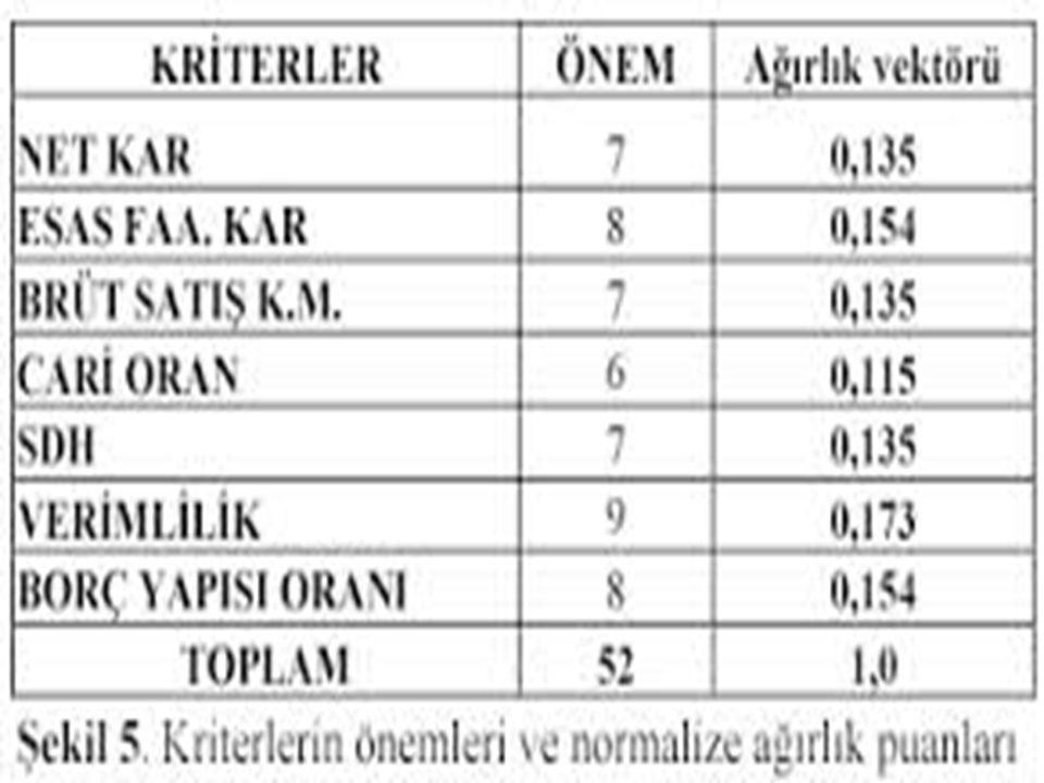 Eşit aralıklı ölçek, araştırmada yer alan bireylerden araştırma değişkeni ile ilgili veri toplamak için kullanılan ve ölçüm değerleri arasında eşit aralıklar bulunan ölçektir.
