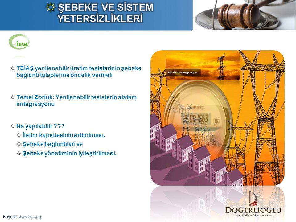  TEİAŞ yenilenebilir üretim tesislerinin şebeke bağlantı taleplerine öncelik vermeli  Temel Zorluk: Yenilenebilir tesislerin sistem entegrasyonu  N