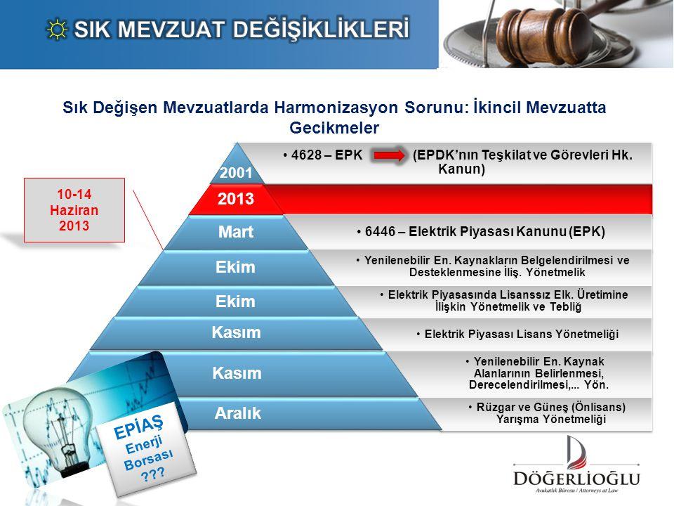 Sık Değişen Mevzuatlarda Harmonizasyon Sorunu: İkincil Mevzuatta Gecikmeler 4628 – EPK (EPDK'nın Teşkilat ve Görevleri Hk. Kanun) 2001 2013 6446 – Ele