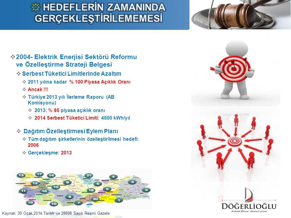  2004- Elektrik Enerjisi Sektörü Reformu ve Özelleştirme Strateji Belgesi  Serbest Tüketici Limitlerinde Azaltım  2011 yılına kadar % 100 Piyasa Aç
