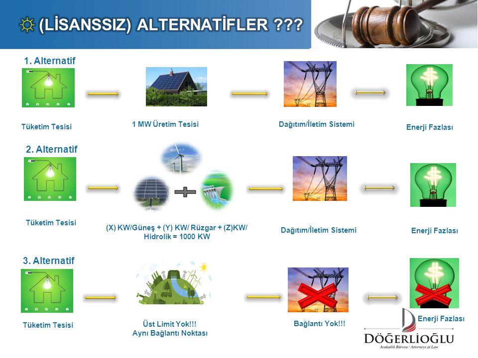 1. Alternatif Tüketim Tesisi 1 MW Üretim TesisiDağıtım/İletim Sistemi Enerji Fazlası Tüketim Tesisi (X) KW/Güneş + (Y) KW/ Rüzgar + (Z)KW/ Hidrolik =