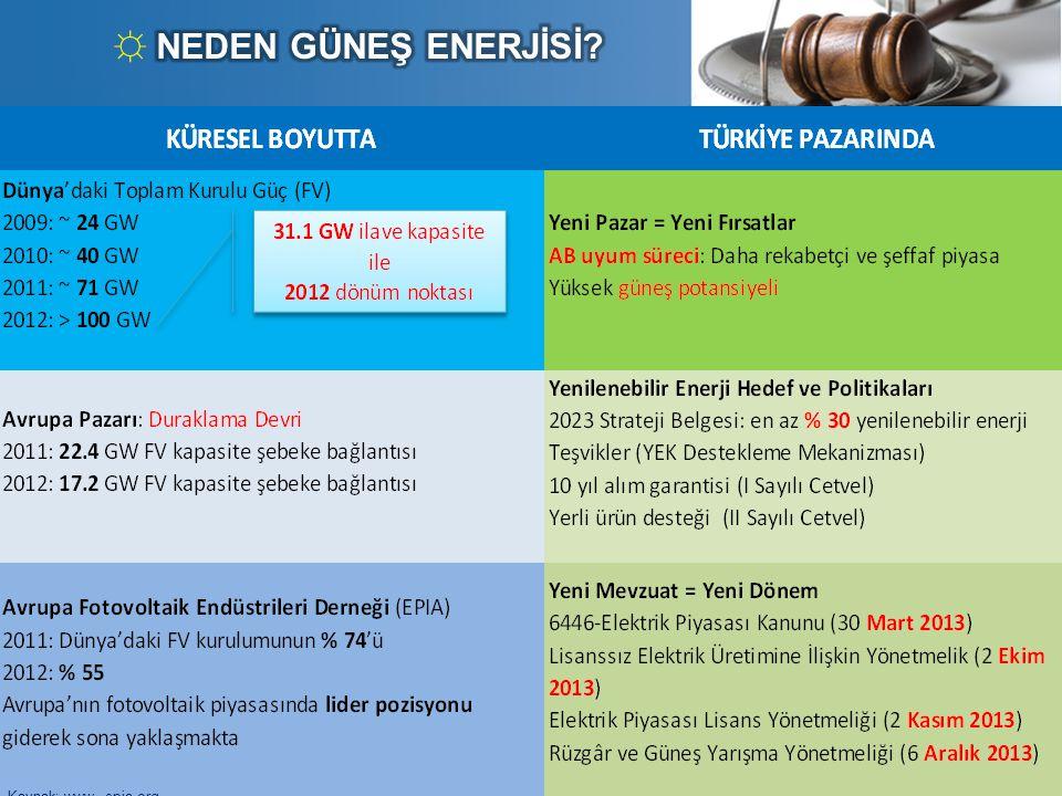  Enerji projelerinin çok yönlü doğası  Farklı uzmanlıklar  Ancak Türkiye'de ??.