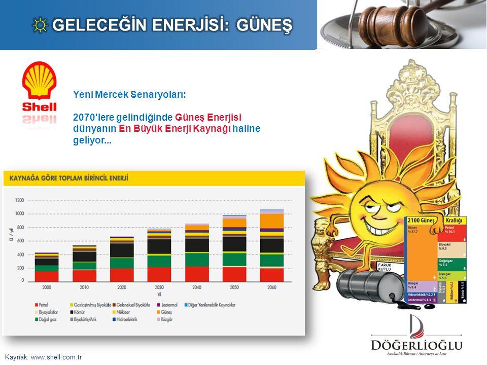 Yeni Mercek Senaryoları: 2070'lere gelindiğinde Güneş Enerjisi dünyanın En Büyük Enerji Kaynağı haline geliyor... Kaynak: www.shell.com.tr