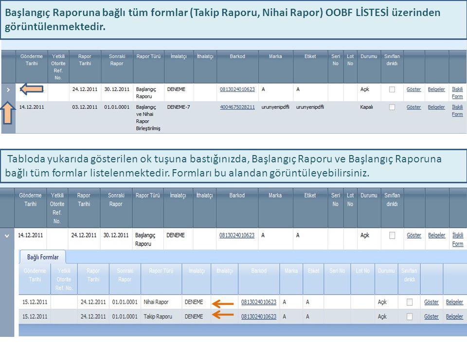 Başlangıç Raporuna bağlı tüm formlar (Takip Raporu, Nihai Rapor) OOBF LİSTESİ üzerinden görüntülenmektedir.