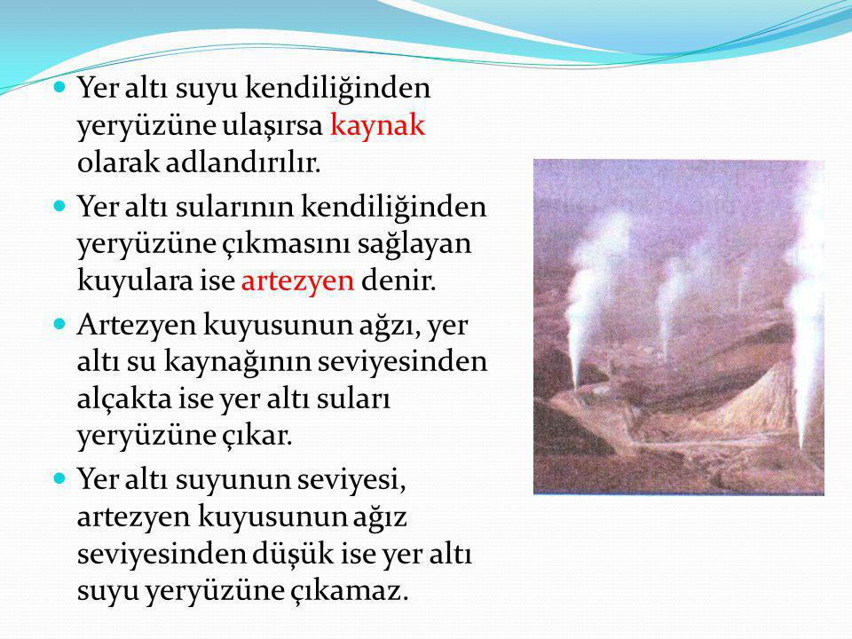 Yer altı suyu kendiliğinden yeryüzüne ulaşırsa kaynak olarak adlandırılır. Yer altı sularının kendiliğinden yeryüzüne çıkmasını sağlayan kuyulara ise