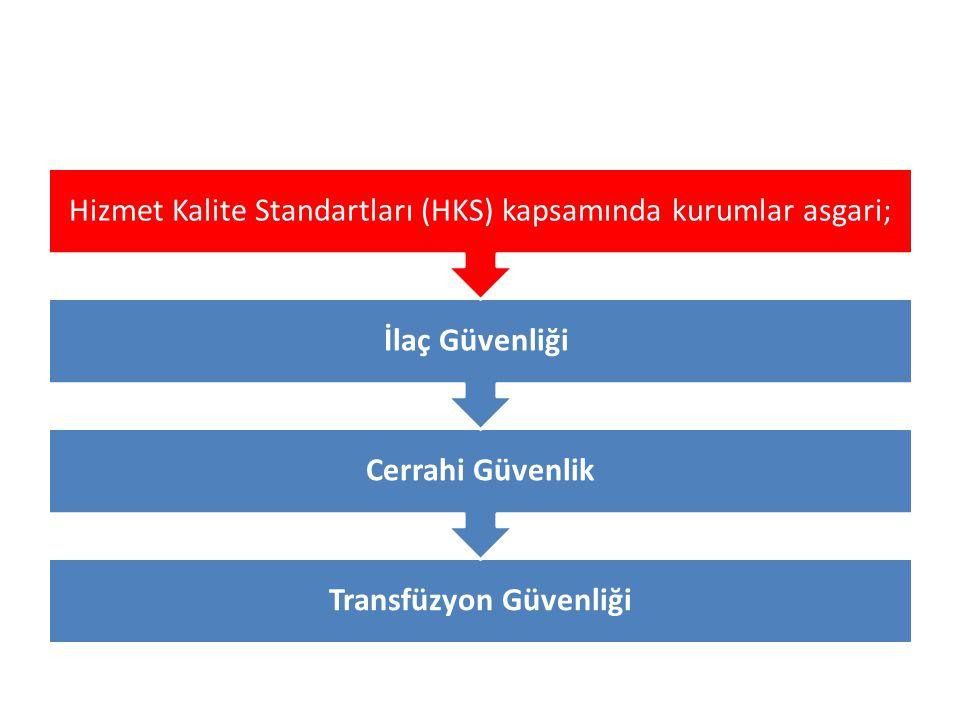 Transfüzyon Güvenliği Cerrahi Güvenlik İlaç Güvenliği Hizmet Kalite Standartları (HKS) kapsamında kurumlar asgari;