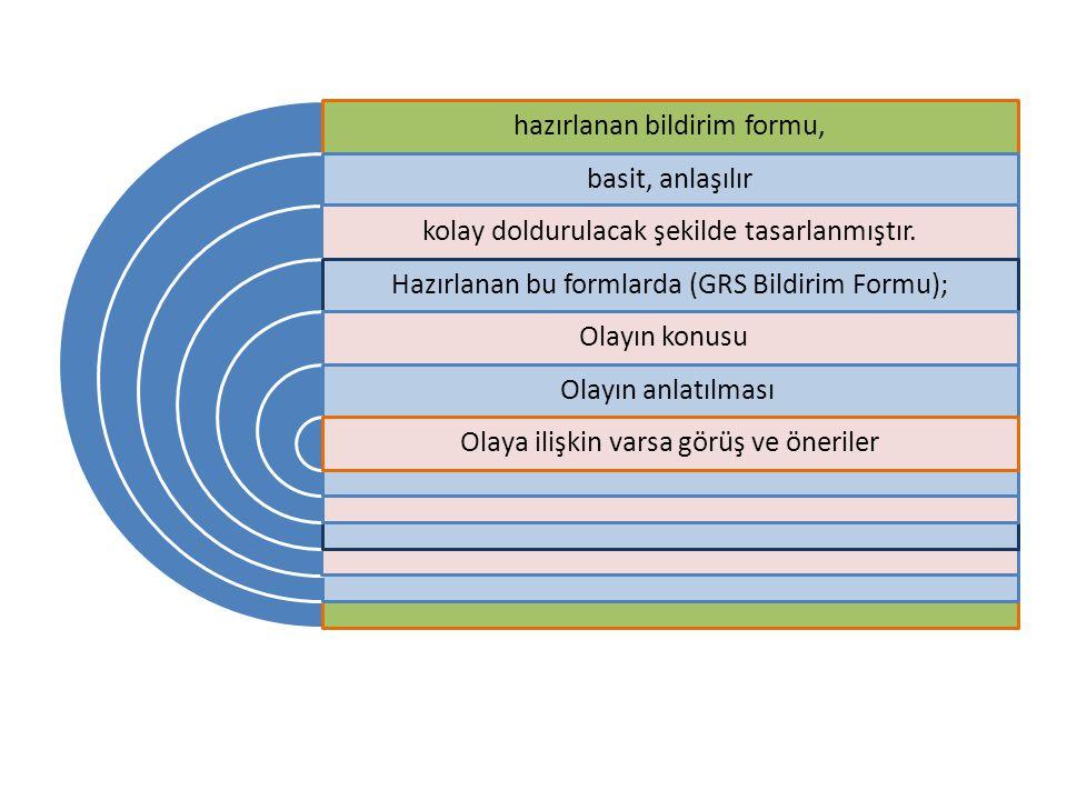 hazırlanan bildirim formu, basit, anlaşılır kolay doldurulacak şekilde tasarlanmıştır. Hazırlanan bu formlarda (GRS Bildirim Formu); Olayın konusu Ola