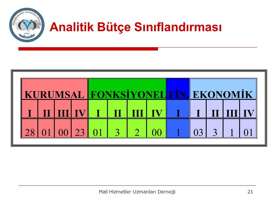 Analitik Bütçe Sınıflandırması Mali Hizmetler Uzmanları Derneği21