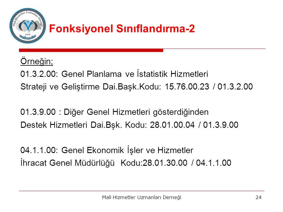 Fonksiyonel Sınıflandırma-2 Örneğin; 01.3.2.00: Genel Planlama ve İstatistik Hizmetleri Strateji ve Geliştirme Dai.Başk.Kodu: 15.76.00.23 / 01.3.2.00 01.3.9.00 : Diğer Genel Hizmetleri gösterdiğinden Destek Hizmetleri Dai.Bşk.