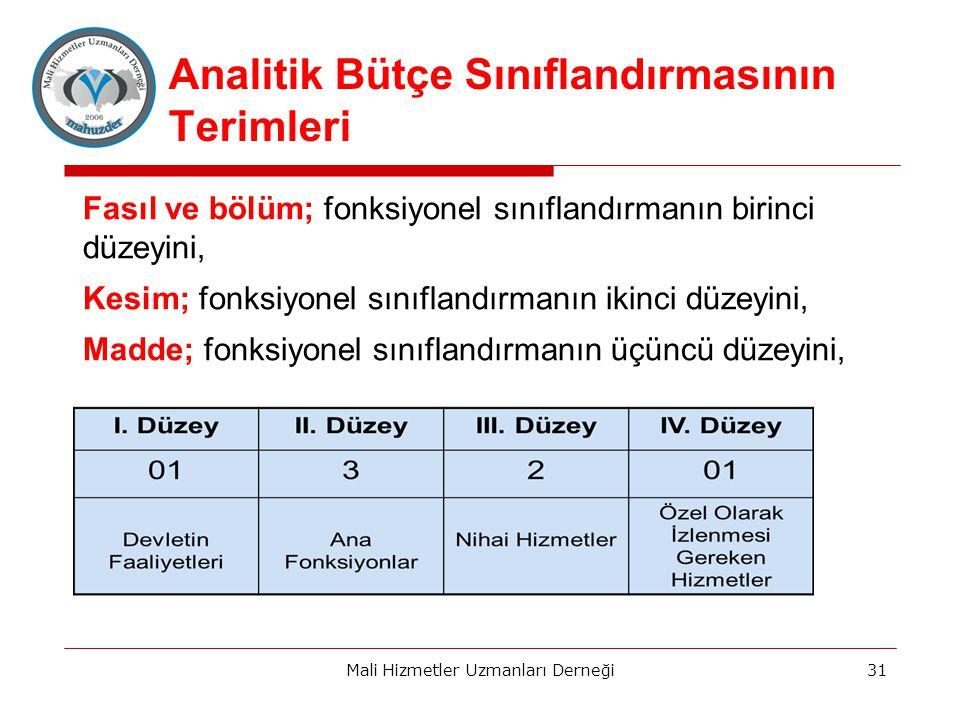 Analitik Bütçe Sınıflandırmasının Terimleri Mali Hizmetler Uzmanları Derneği31 Fasıl ve bölüm; fonksiyonel sınıflandırmanın birinci düzeyini, Kesim; fonksiyonel sınıflandırmanın ikinci düzeyini, Madde; fonksiyonel sınıflandırmanın üçüncü düzeyini,