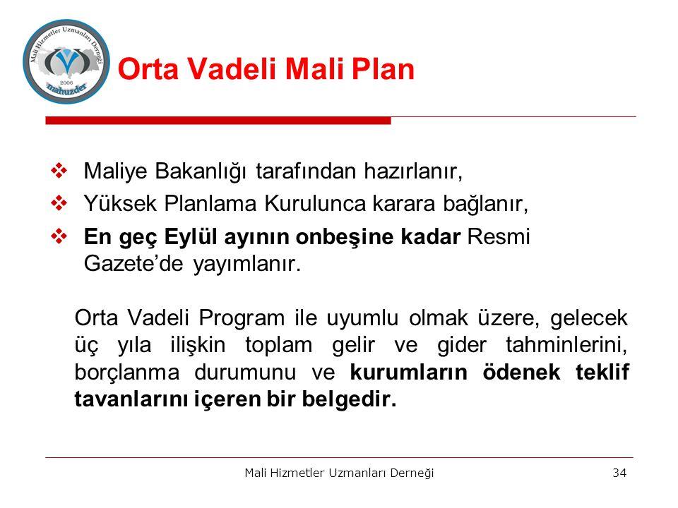 Orta Vadeli Mali Plan  Maliye Bakanlığı tarafından hazırlanır,  Yüksek Planlama Kurulunca karara bağlanır,  En geç Eylül ayının onbeşine kadar Resmi Gazete'de yayımlanır.