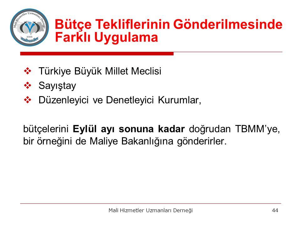 Bütçe Tekliflerinin Gönderilmesinde Farklı Uygulama  Türkiye Büyük Millet Meclisi  Sayıştay  Düzenleyici ve Denetleyici Kurumlar, bütçelerini Eylül ayı sonuna kadar doğrudan TBMM'ye, bir örneğini de Maliye Bakanlığına gönderirler.