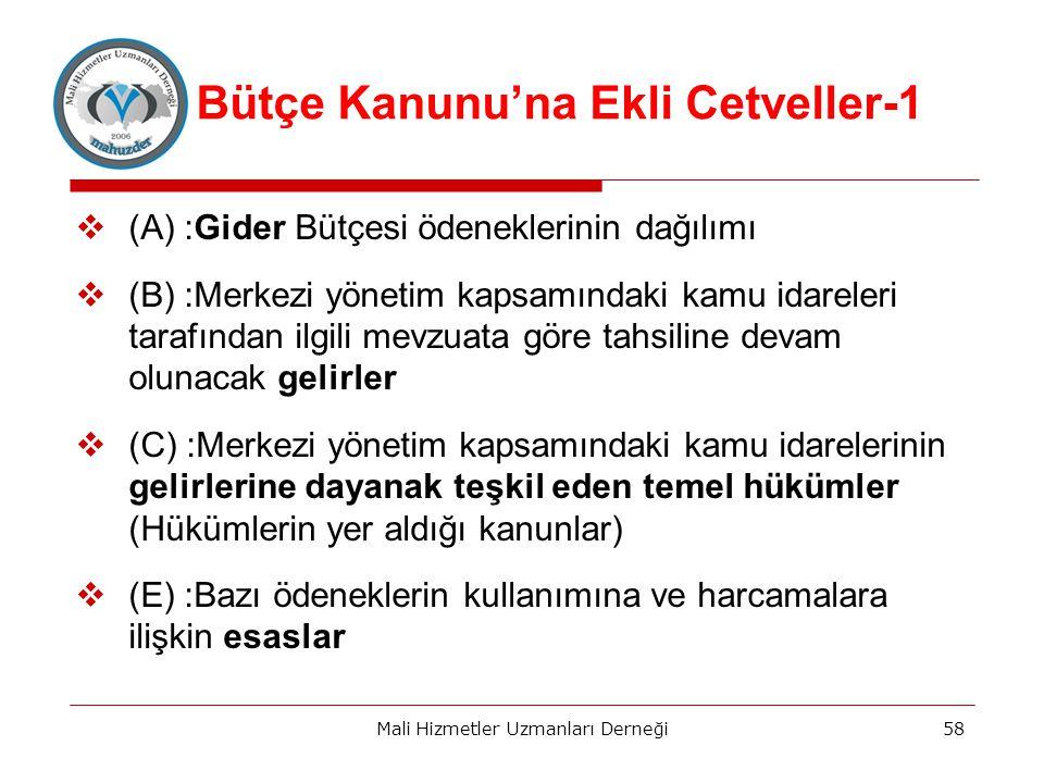 Bütçe Kanunu'na Ekli Cetveller-1  (A) :Gider Bütçesi ödeneklerinin dağılımı  (B) :Merkezi yönetim kapsamındaki kamu idareleri tarafından ilgili mevzuata göre tahsiline devam olunacak gelirler  (C) :Merkezi yönetim kapsamındaki kamu idarelerinin gelirlerine dayanak teşkil eden temel hükümler (Hükümlerin yer aldığı kanunlar)  (E) :Bazı ödeneklerin kullanımına ve harcamalara ilişkin esaslar Mali Hizmetler Uzmanları Derneği58