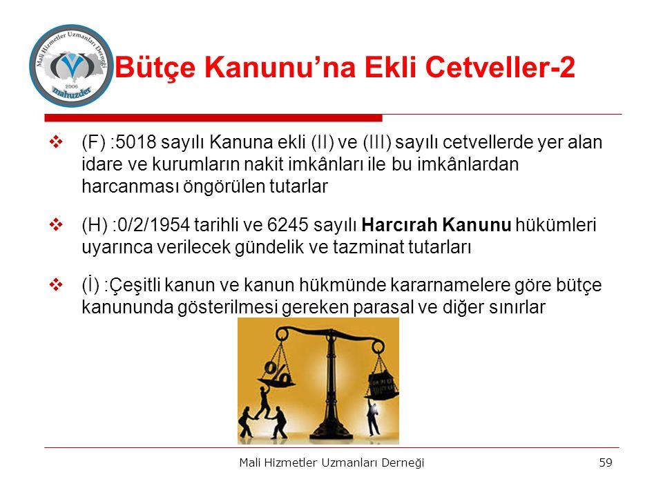 Bütçe Kanunu'na Ekli Cetveller-2  (F) :5018 sayılı Kanuna ekli (II) ve (III) sayılı cetvellerde yer alan idare ve kurumların nakit imkânları ile bu imkânlardan harcanması öngörülen tutarlar  (H) :0/2/1954 tarihli ve 6245 sayılı Harcırah Kanunu hükümleri uyarınca verilecek gündelik ve tazminat tutarları  (İ) :Çeşitli kanun ve kanun hükmünde kararnamelere göre bütçe kanununda gösterilmesi gereken parasal ve diğer sınırlar Mali Hizmetler Uzmanları Derneği59