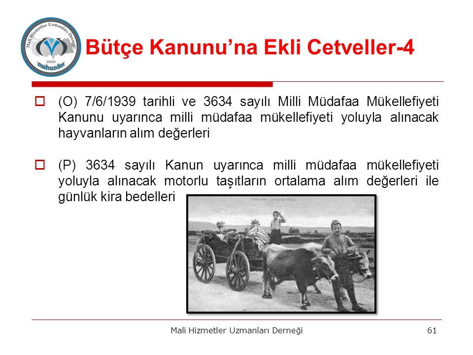 Bütçe Kanunu'na Ekli Cetveller-4  (O) 7/6/1939 tarihli ve 3634 sayılı Milli Müdafaa Mükellefiyeti Kanunu uyarınca milli müdafaa mükellefiyeti yoluyla alınacak hayvanların alım değerleri  (P) 3634 sayılı Kanun uyarınca milli müdafaa mükellefiyeti yoluyla alınacak motorlu taşıtların ortalama alım değerleri ile günlük kira bedelleri Mali Hizmetler Uzmanları Derneği61