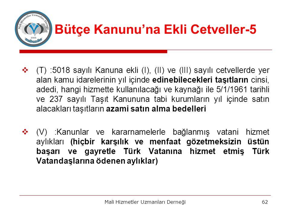 Bütçe Kanunu'na Ekli Cetveller-5  (T) :5018 sayılı Kanuna ekli (I), (II) ve (III) sayılı cetvellerde yer alan kamu idarelerinin yıl içinde edinebilecekleri taşıtların cinsi, adedi, hangi hizmette kullanılacağı ve kaynağı ile 5/1/1961 tarihli ve 237 sayılı Taşıt Kanununa tabi kurumların yıl içinde satın alacakları taşıtların azami satın alma bedelleri  (V) :Kanunlar ve kararnamelerle bağlanmış vatani hizmet aylıkları (hiçbir karşılık ve menfaat gözetmeksizin üstün başarı ve gayretle Türk Vatanına hizmet etmiş Türk Vatandaşlarına ödenen aylıklar) Mali Hizmetler Uzmanları Derneği62