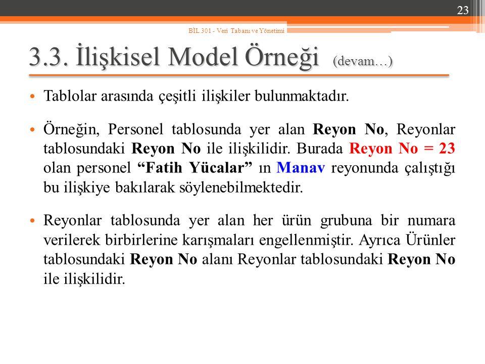 3.3. İlişkisel Model Örneği (devam…) Tablolar arasında çeşitli ilişkiler bulunmaktadır. Örneğin, Personel tablosunda yer alan Reyon No, Reyonlar tablo