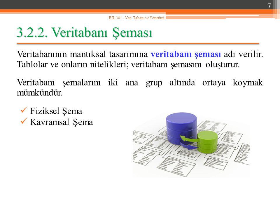 3.2.2. Veritabanı Şeması Veritabanının mantıksal tasarımına veritabanı şeması adı verilir. Tablolar ve onların nitelikleri; veritabanı şemasını oluştu