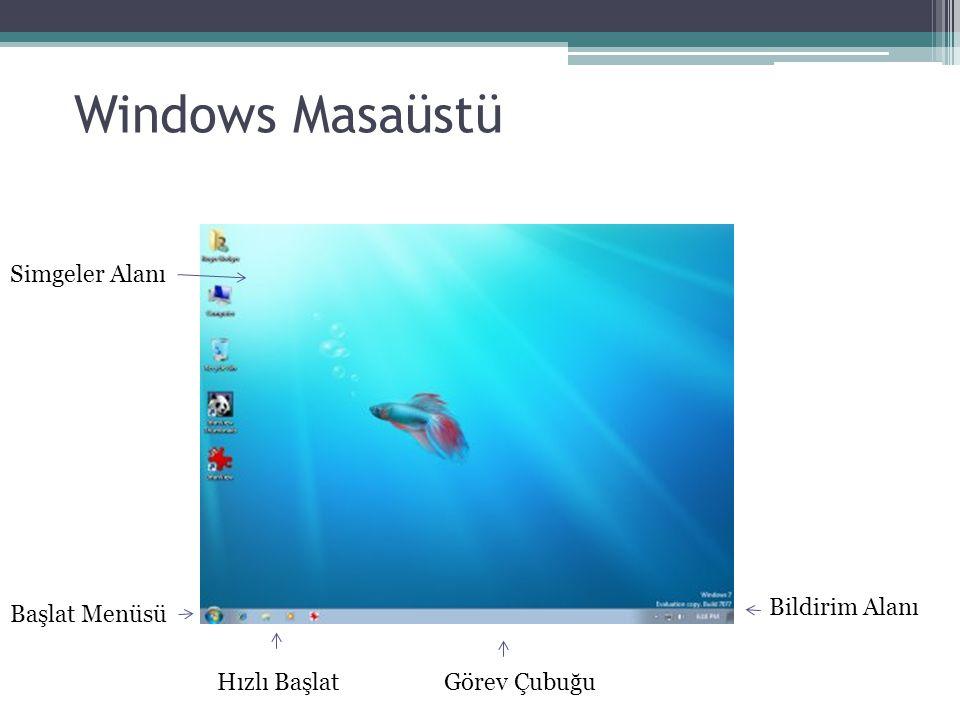 Windows Masaüstü Başlat Menüsü Simgeler Alanı Hızlı BaşlatGörev Çubuğu Bildirim Alanı