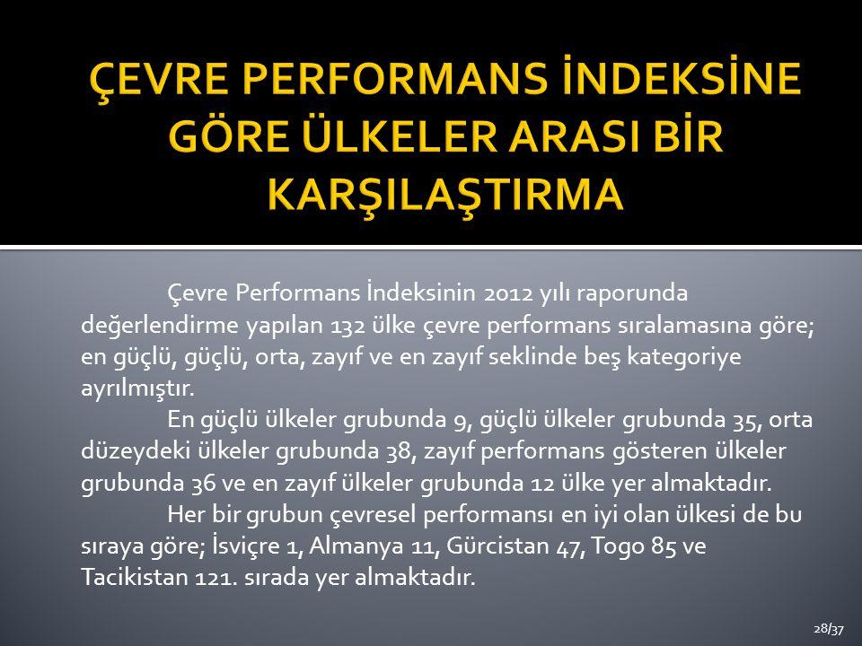 Çevre Performans İndeksinin 2012 yılı raporunda değerlendirme yapılan 132 ülke çevre performans sıralamasına göre; en güçlü, güçlü, orta, zayıf ve en zayıf seklinde beş kategoriye ayrılmıştır.