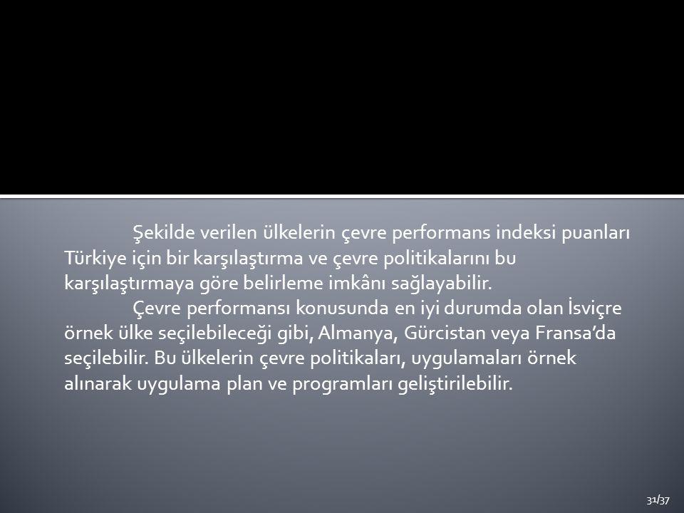 Şekilde verilen ülkelerin çevre performans indeksi puanları Türkiye için bir karşılaştırma ve çevre politikalarını bu karşılaştırmaya göre belirleme i