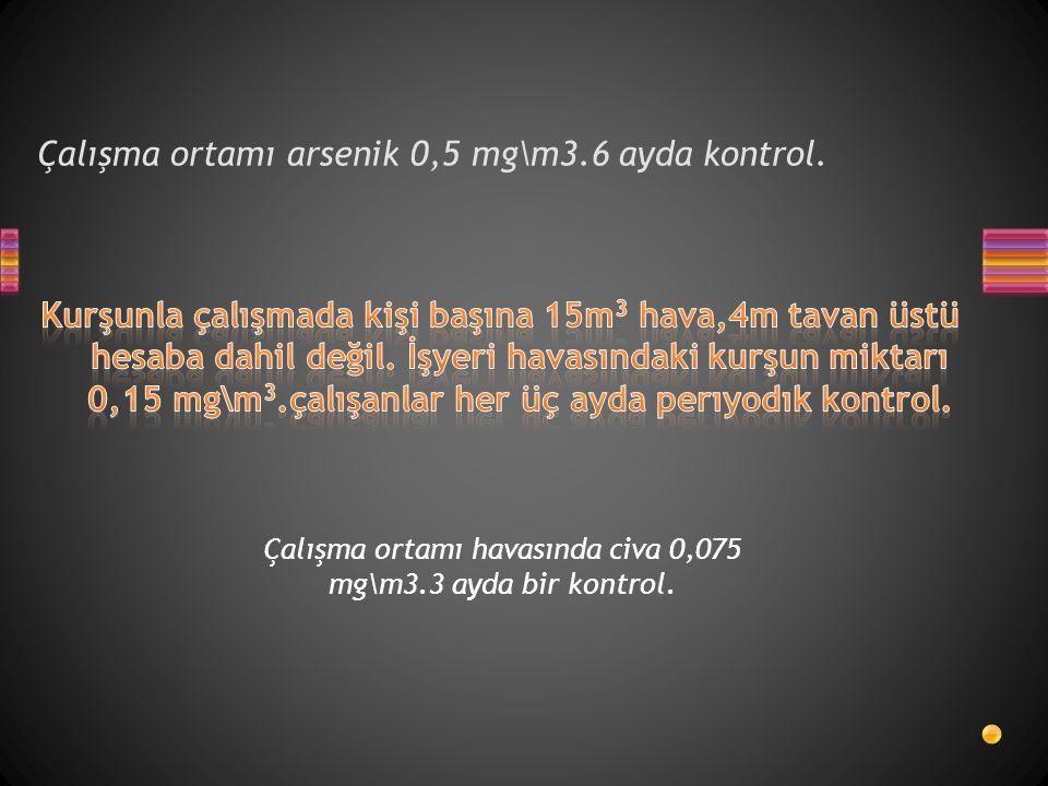 Çalışma ortamı arsenik 0,5 mg\m3.6 ayda kontrol. Çalışma ortamı havasında civa 0,075 mg\m3.3 ayda bir kontrol.