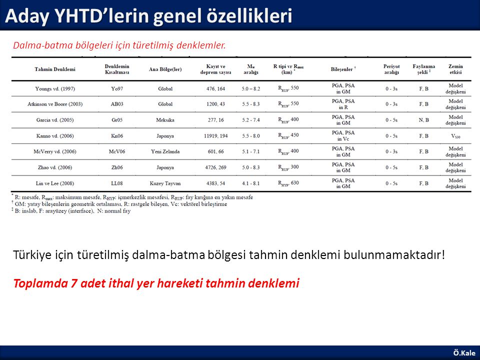 Aday YHTD'lerin genel özellikleri Ö.Kale Dalma-batma bölgeleri için türetilmiş denklemler. Toplamda 7 adet ithal yer hareketi tahmin denklemi Türkiye