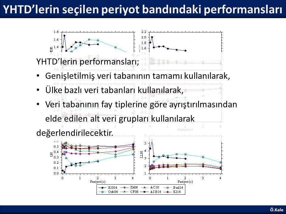 YHTD'lerin seçilen periyot bandındaki performansları Ö.Kale YHTD'lerin performansları; Genişletilmiş veri tabanının tamamı kullanılarak, Ülke bazlı ve