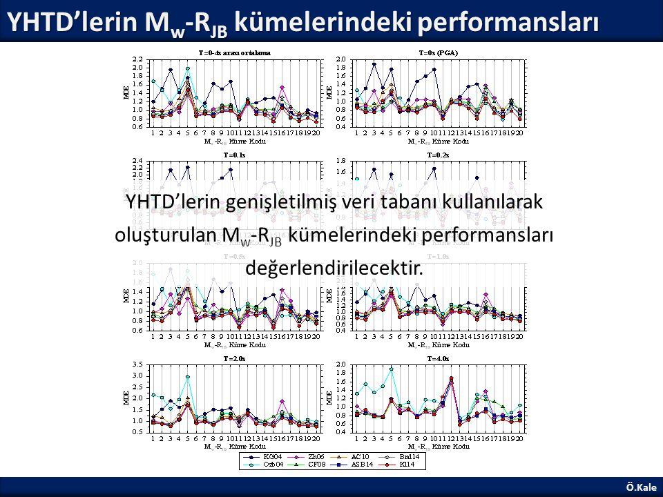YHTD'lerin M w -R JB kümelerindeki performansları Ö.Kale YHTD'lerin genişletilmiş veri tabanı kullanılarak oluşturulan M w -R JB kümelerindeki perform