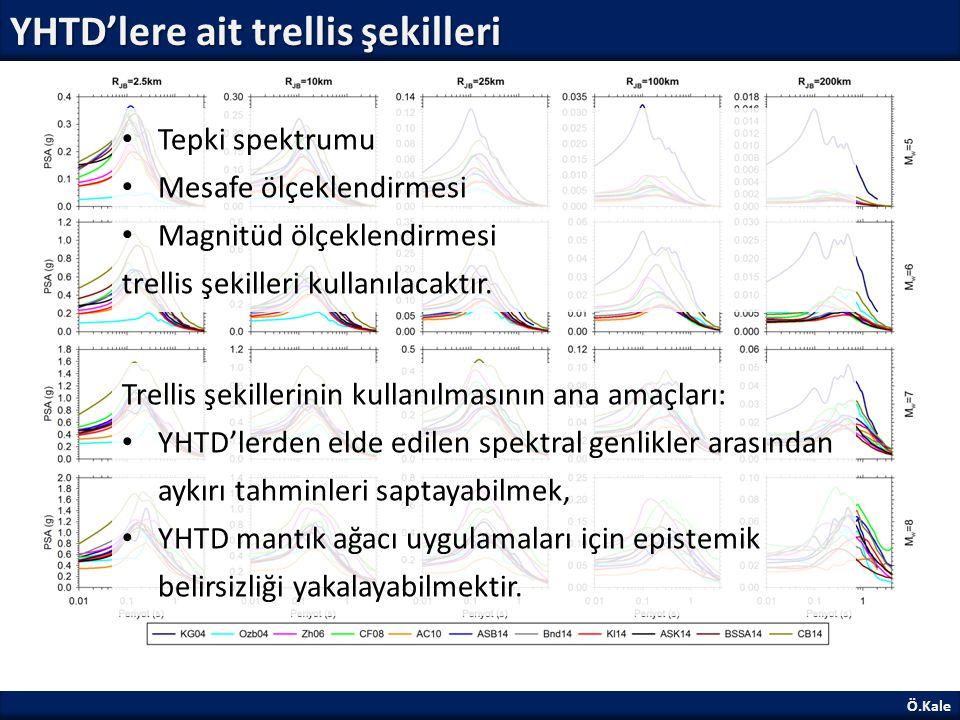 YHTD'lere ait trellis şekilleri Ö.Kale Trellis şekillerinin kullanılmasının ana amaçları: YHTD'lerden elde edilen spektral genlikler arasından aykırı