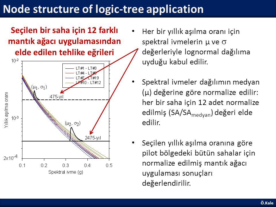 Ö.Kale Node structure of logic-tree application Seçilen bir saha için 12 farklı mantık ağacı uygulamasından elde edilen tehlike eğrileri Her bir yıllı