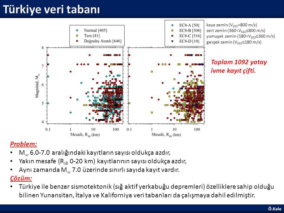 Ö.Kale Türkiye veri tabanı kaya zemin (V S30 >800 m/s) sert zemin (360<V S30 ≤800 m/s) yumuşak zemin (180<V S30 ≤360 m/s) gevşek zemin (V S30 ≤180 m/s