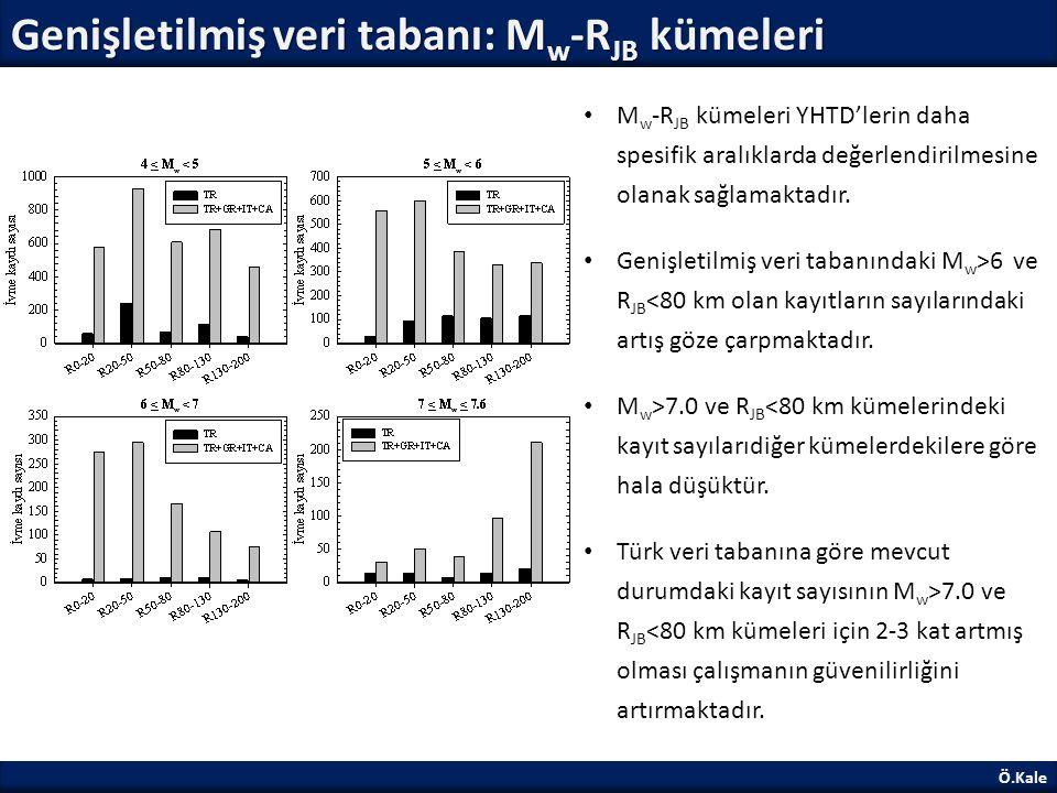 Ö.Kale Node structure of logic-tree application Seçilen bir saha için 12 farklı mantık ağacı uygulamasından elde edilen tehlike eğrileri Her bir yıllık aşılma oranı için spektral ivmelerin µ ve  değerleriyle lognormal dağılıma uyduğu kabul edilir.