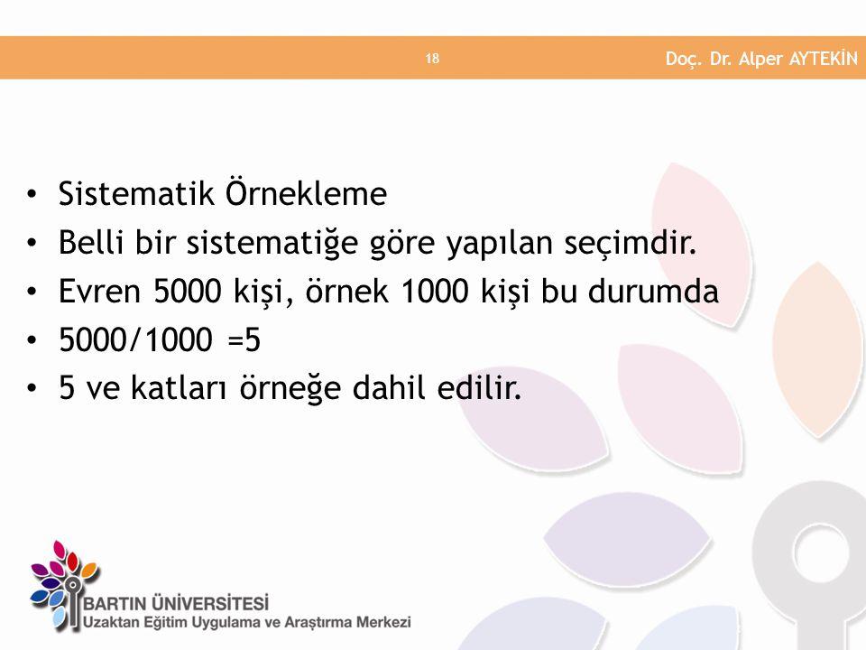 Sistematik Örnekleme Belli bir sistematiğe göre yapılan seçimdir.